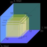 3W20 - Probe: Stochastik ist halt nich alles.