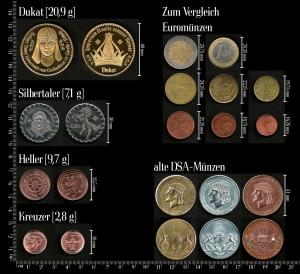 Maßstabsgetreue Darstellung der Set-Münzen und zum Vergleich der Euromünzen und der früheren DSA-Münzen.