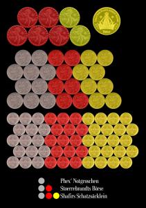 Ein Übersicht über den Inhalt der drei aktuell erhältlichen Münzsets.