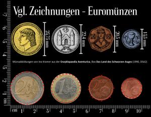 Die größe aventurischer Münzen -- Verknüpfung von Enzyklopaedia Aventurica-Zeichnung und Handelsherr und Kiepenkerl-Angabe und Projektion auf passende Euromünzen.