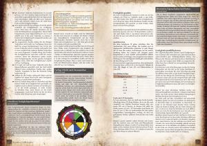 Eine Doppelseite im neuen Layout mit einigen der wiederkehrenden Designelementen.