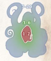 Trefferzonen eines Krakenmolches